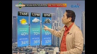 UB: Weather update as of 6:00 a.m. (Aug. 15, 2018)
