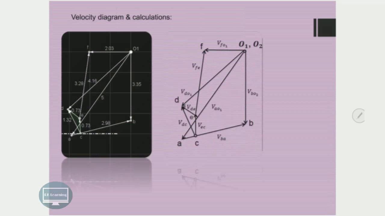 How to draw velocity diagram velocity analysis of complex how to draw velocity diagram velocity analysis of complex mechanism rklearning ccuart Choice Image