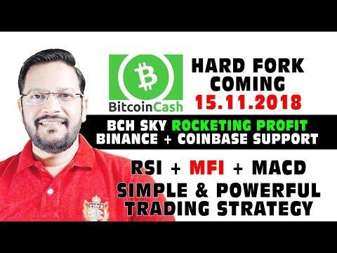 Bitcoin Cash (BCH) Hard Fork ON 15.11.18 BINANCE & COINBASE SUPPORT. RSI+MFI+MACD TRADING STRATEGY