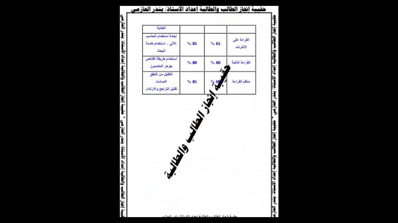 حل كتاب التطبيقات اللغة العربية اول ثانوي المستوى 1