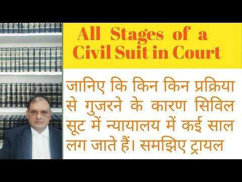 सिविल सूट की पूरी प्रक्रिया, Civil Suit, Complete procedure of Civil Case In Court,Filing Civil Case