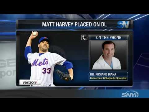What does possible Thoracic Outlet Syndrome mean for Matt Harvey?
