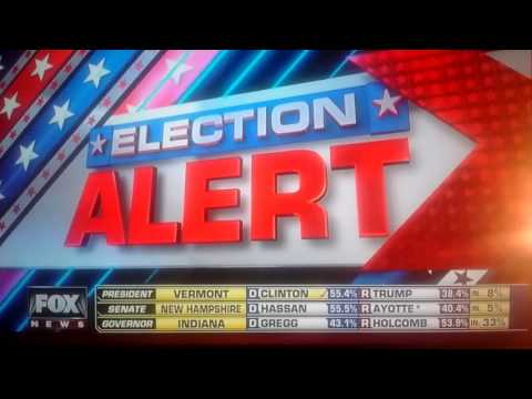 FOX News Election Night Intro 2016 - Nov. 8th, 8:00pm ET