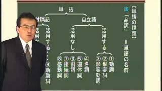 中学校1年生で学習する国語の講義です。この映像はサンプルになります。...