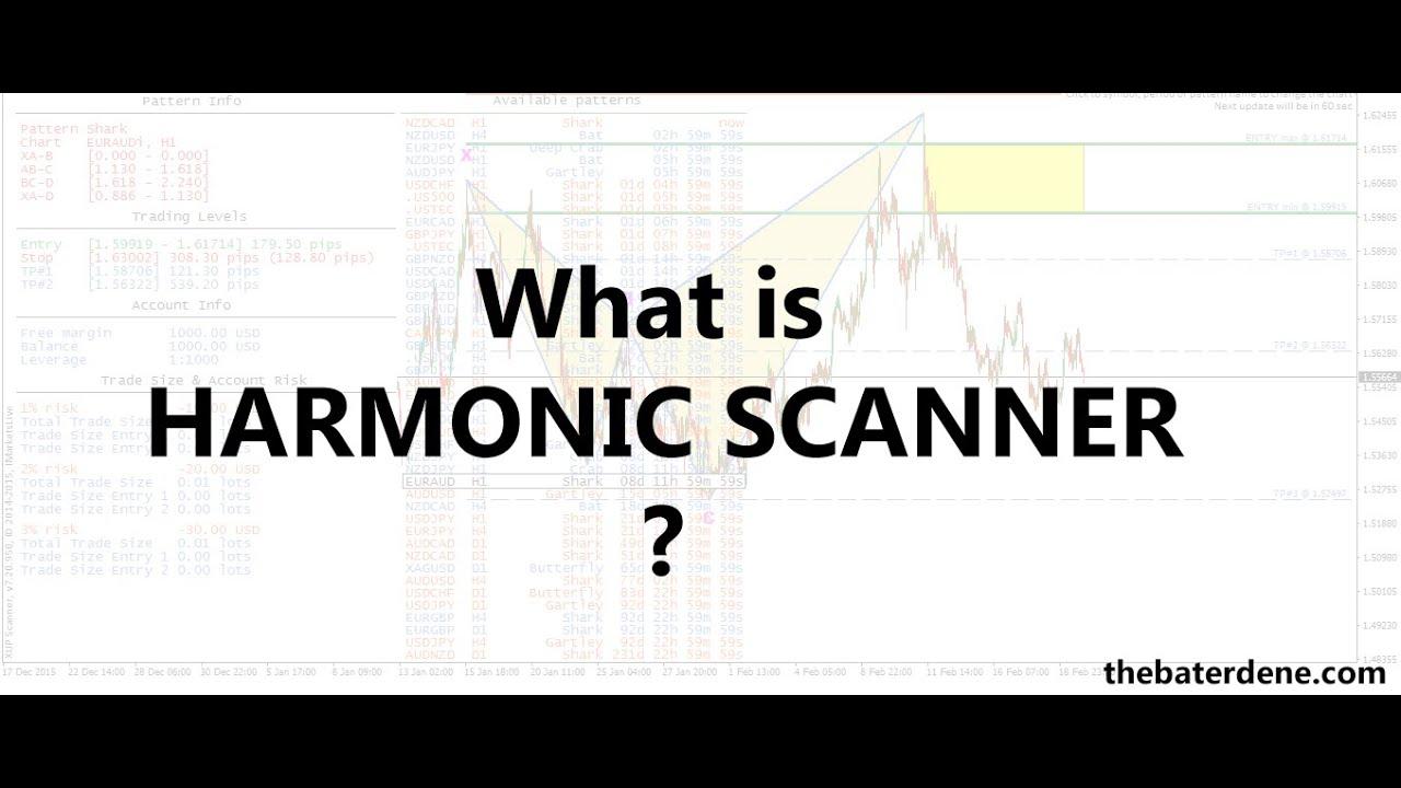 What is HARMONIC 32