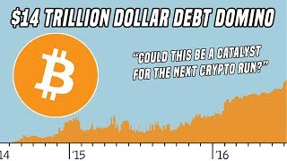 The $14 Trillion Dollar Debt Domino | Why It Could Be Fuel For Bitcoin