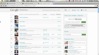 Google+ Ranking Social Statistics Find Out How You Measure Up