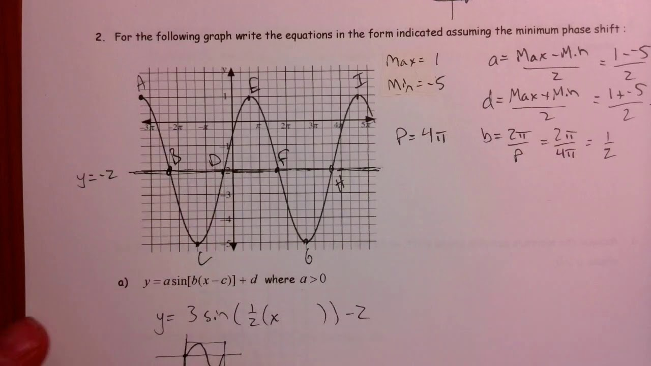 Math 30 1 Finding Trigonometric Functions given their Graphs   Lesson