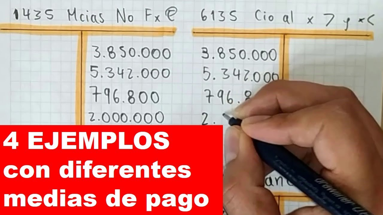 Como contabilizar VENTA con Sistema de Inventario PERMANENTE (Cuentas T)