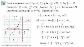 10.2.5. Решение тригонометрических неравенств. Часть 5.