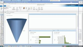 Intro to CRM 2011 Dashboards