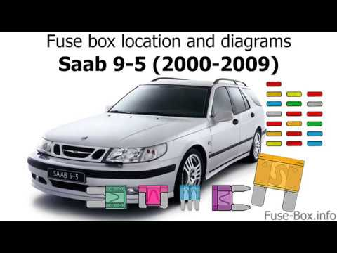 Fuse box location and diagrams Saab 9-5 (2000-2009) - YouTube