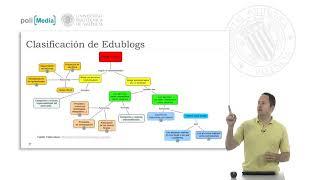 Tecnologías para la educación. Los blogs      UPV