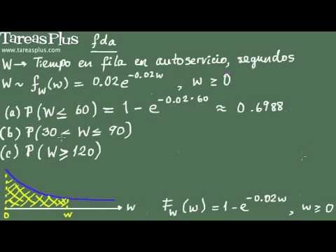 Función de Distribución Acumulada (fda) o Función de Probabilidad Acumulada