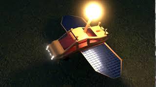 Solar getriebenes Auto mit Flügeln und eigener Sonne - Blender Simple Animation