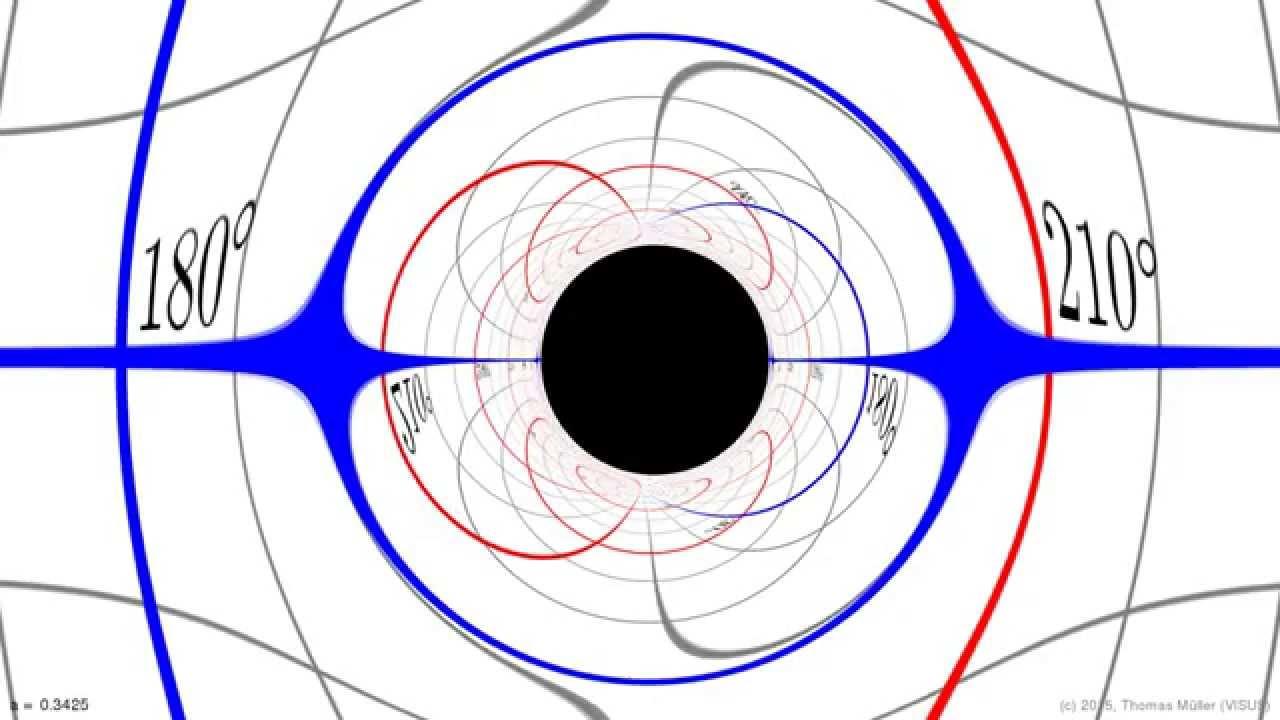 Kerr Black Hole Diagram.Shadow Of A Kerr Black Hole