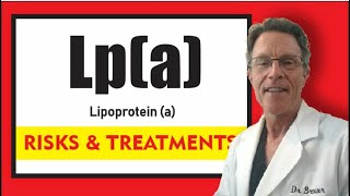 Lipoprotein(a) Lp(a): what is it, what are the risks, treatment, niacin, PCSK9, statins