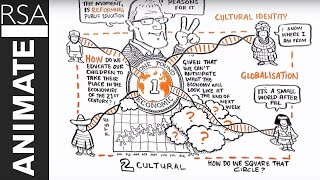RSA ANIMATE: Changing Education Paradigms thumbnail