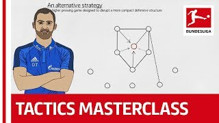Schalke Tactics: Tedesco's Royal Blue Revolution - Powered by Tifo Football