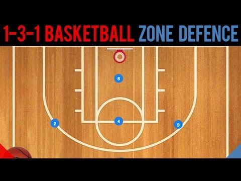 1-3-1 Basketball Zone Defense
