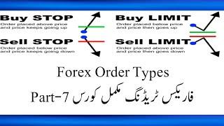 Order Types - Part 7 Forex Complete Course in Urdu
