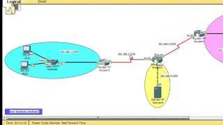 Vidéo 3 : Configuration du protocole RIP v2  (Darija) شرح مبسط