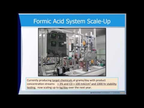 Innovations in Green Chemistry