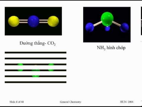 [Bài giảng] Đại cương về liên kết hóa học – GV. Nguyễn Thị Mai Hương