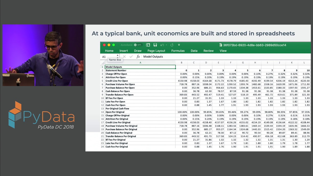 Image from Approaching AI in Banking - Hussain Sultan
