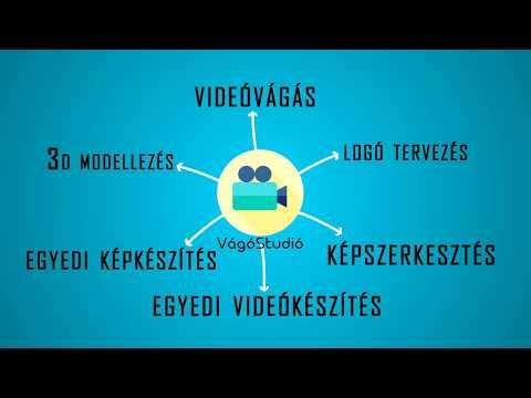 Videó és Logó készítés | 3D modellezés | Animációk