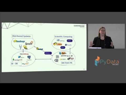 Katrina Riehl (Keynote): Memex: Mining the Dark Web