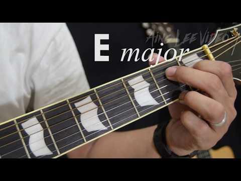 Belajar Konci Gitar Untuk Pemula Banget