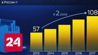 Россия в цифрах. Много ли курят россияне - Россия 24