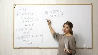 Вебинар 4. Параметр. Иррациональные и модульные уравнения, неравенства
