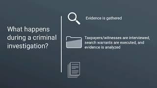What happens during a CRA criminal investigation?