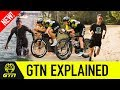What Is The Global Triathlon Network? GTN Explained