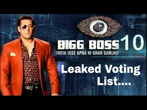Bigg Boss:10 Voting List Leaked...