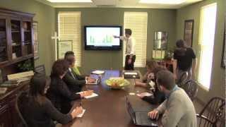 Harlem Shake - Better Homes and Gardens Real Estate