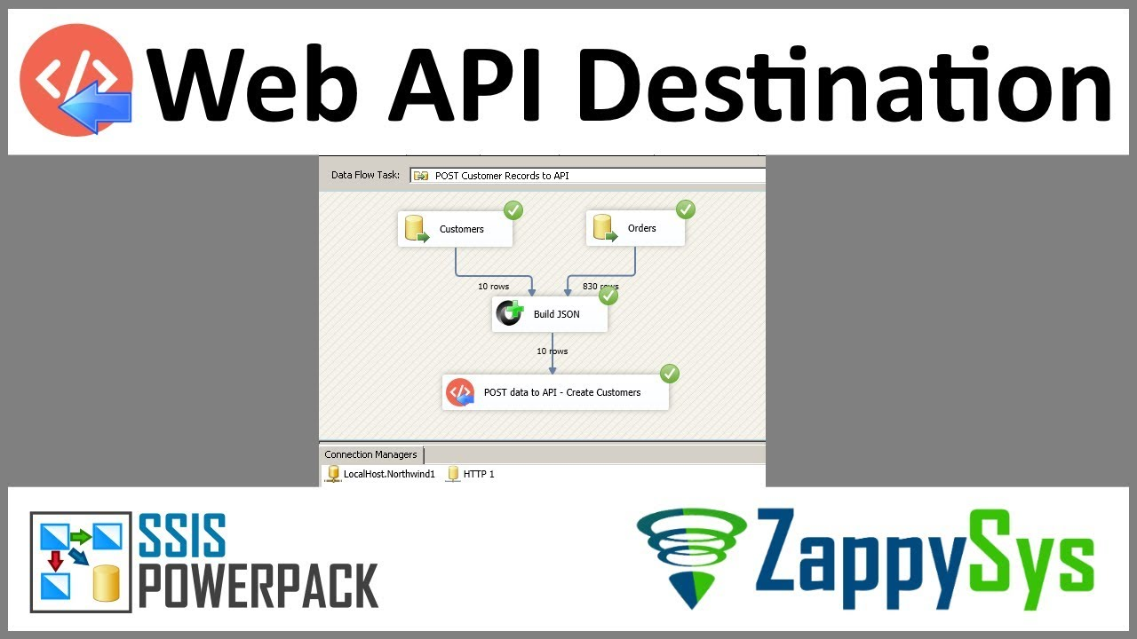 SSIS Web API Destination - POST data to URL and parse response (REST, SOAP,  JSON, XML)