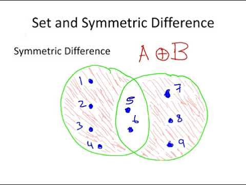Symmetric Difference Venn Diagram Vatozozdevelopment