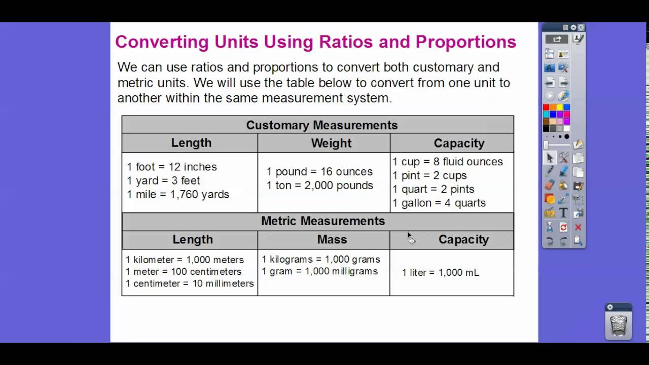 small resolution of Converting Within Measurement Systems - Lesson 7.3 - YouTube