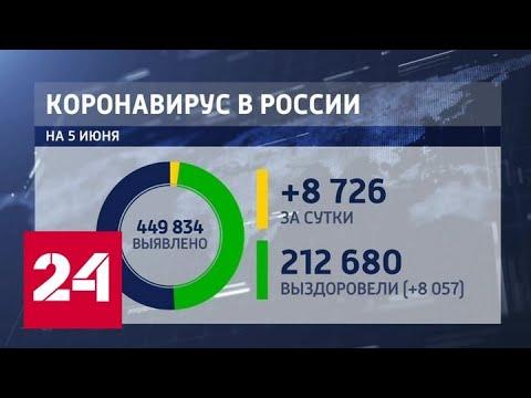 COVID-19 в России: за сутки заболели 8 726 человек - Россия 24