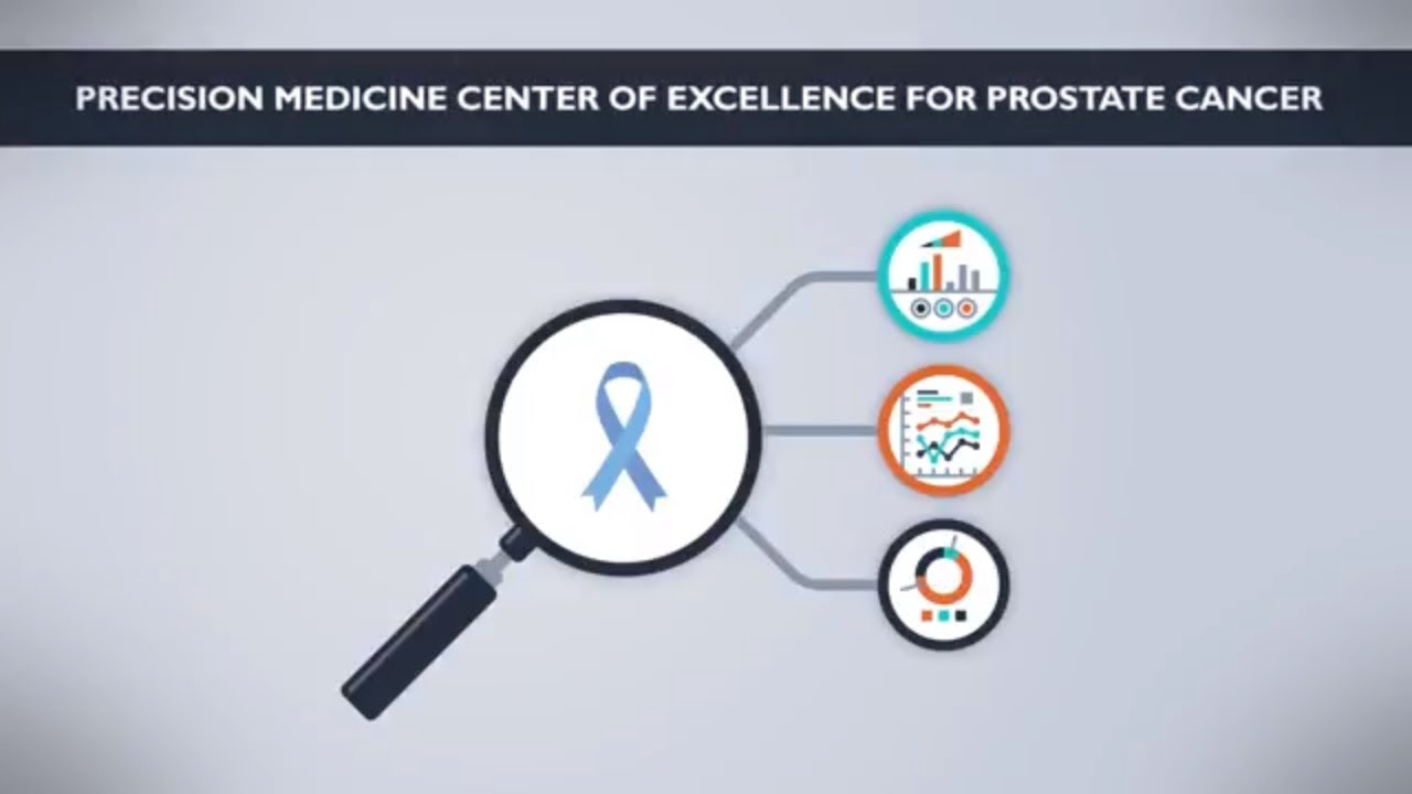 Prostate Cancer Research | Johns Hopkins Medicine - YouTube