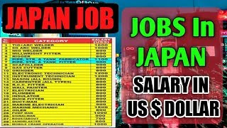 Jobs In Japan 2020 || 39 Types Of Job || Direct Selection || Gulf Job Requirement