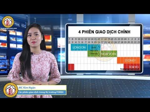 [FOREX UNI] - Đầu Tư Forex    Các Phiên Giao Dịch Trong Thị Trường  FOREX - Phần 1