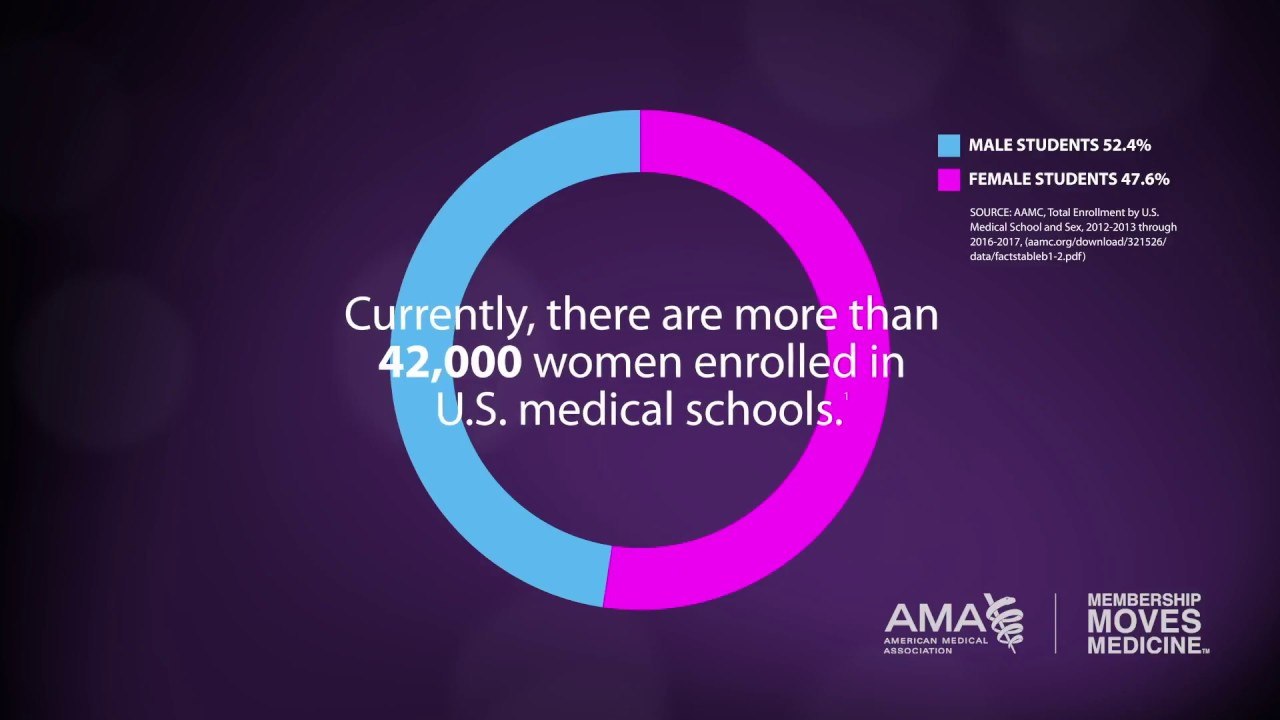 Pay inequity, flex schedules top concerns for women physicians