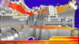 как сделать газотурбинный двигатель