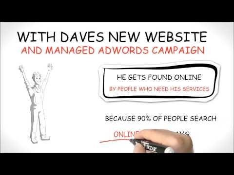 SMBclix.com Promo Video 2 - Digital Marketing Agency