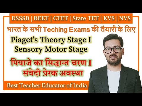 P28.  Piaget's Theory – Stage 1, Sensory Motor
