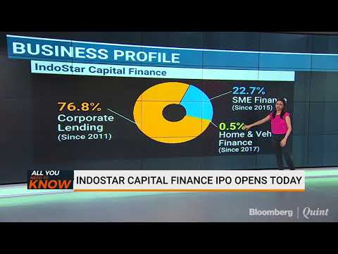 IndoStar Capital Finance IPO: Here's All You Need To Know